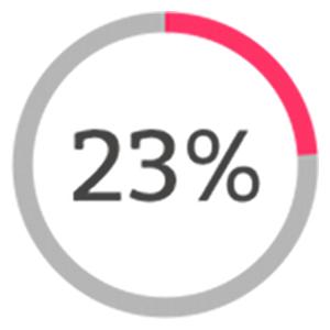 23% note cap patisserie