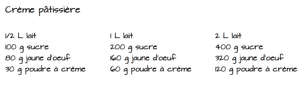 exemple-cahier-recettes-cap-patissier